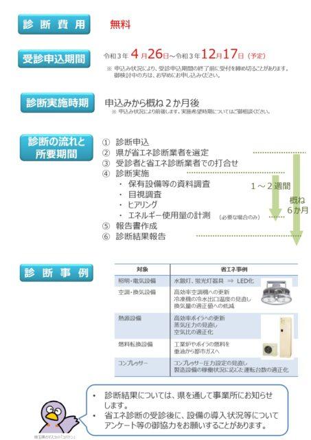 埼玉県省エネ診断事業のリーフレット